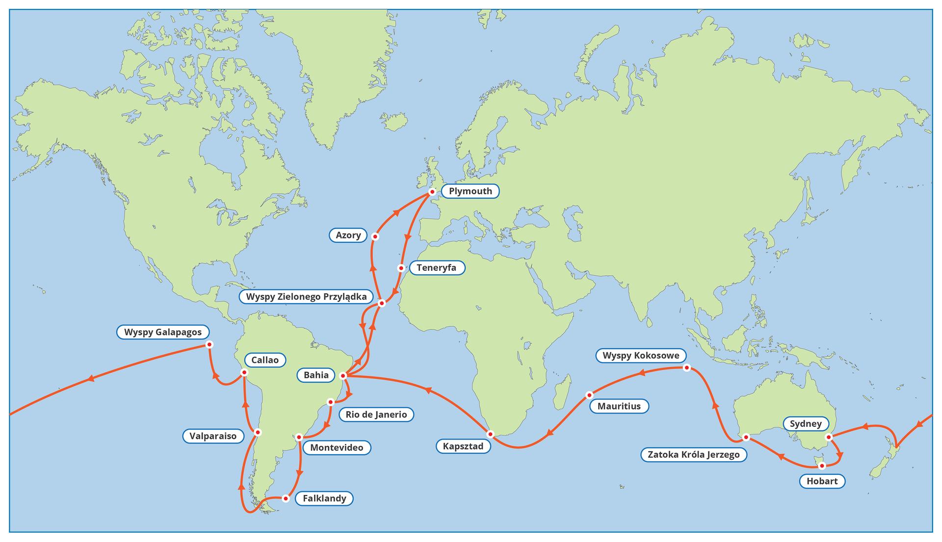 """Na mapie świata czerwonymi strzałkami zaznaczono trasę rejsu statku onazwie """"Beagle"""", na którym Darwin płynął na wyprawę badawczą dookoła świata. Obok podano nazwy portów. Statek wypłynął zPlymouth wWielkiej Brytanii iprzez Teneryfę iWyspy Zielonego Przylądka dotarł najpierw do Bahii wAmeryce Południowej. Kontynuował rejs wzdłuż wybrzeży kontynentu, dopływając do Falklandów. Przez Cieśninę Magellana wyprawa dotarła na wschodnie wybrzeże Ameryki południowej ina Wyspy Galapagos. Stamtąd badacze przez Ocean Spokojny dotarli do Sydney wAustralii, następnie na Tasmanię. Przez Zatokę Króla Jerzego, Wyspy Kokosowe iMauritius dopłynęli do Kapsztadu wAfryce. Znów zawitali do Bahii istamtąd przez Azory powrócili do Anglii."""