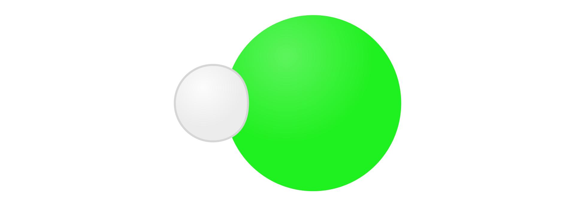 Ilustracja przedstawia model cząsteczki chlorowodoru składającej się zatomu wodoru symbolizowanego małym białym kołem po lewej stronie oraz połączonego znim atomu chloru symbolizowanego dużym zielonym kołem po prawej stronie.