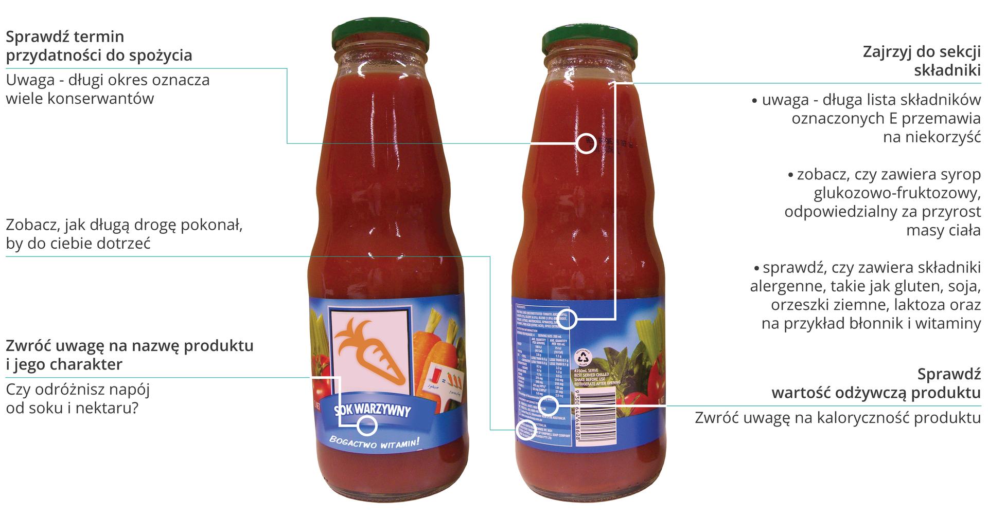 Ilustracja przedstawia 2 butelki soku zetykietami oraz wskazówkami, jak czytać etykiety.