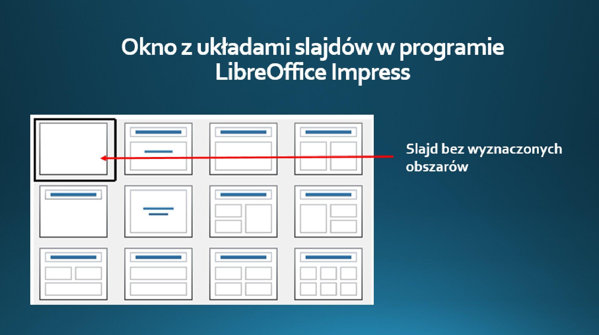 Zrzut okna zukładami slajdów wprogramie LibreOffice Impress