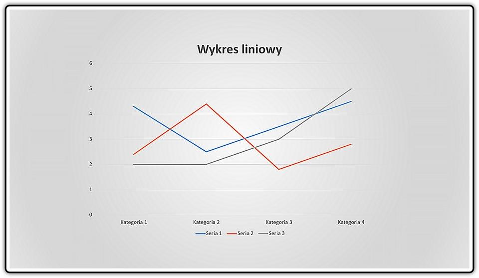 Slajd 6 galerii zrzutów slajdów zpodstawowymi typami wykresów