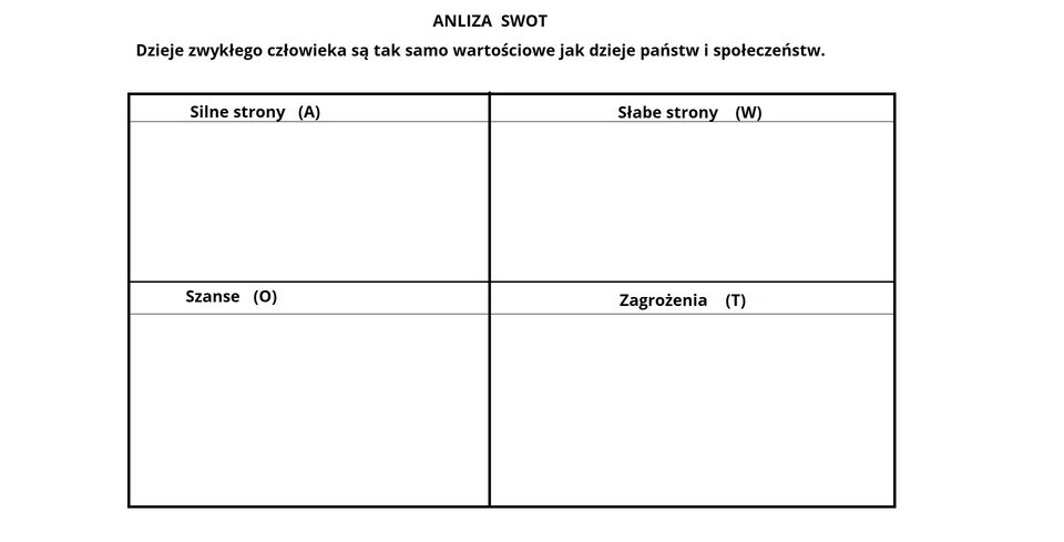 Karta Pracy analiza SWOT