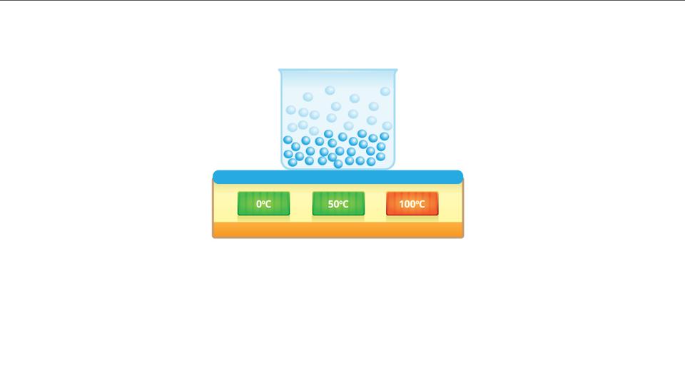 Wpływ zmiany temperatury na zachowanie się cząsteczek wody