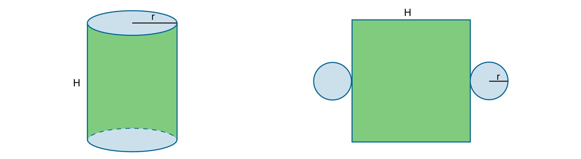 Rysunek walca ijego siatki owysokości równej Hipromieniu równym r.