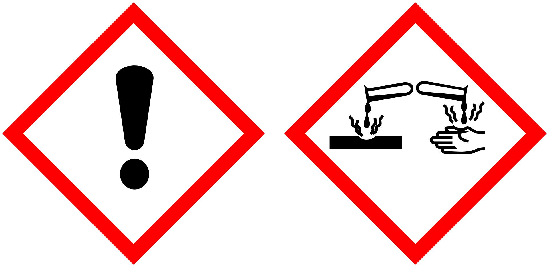 Ilustracja przedstawia dwa znaki ostrzegawcze wobowiązującym standardzie: czarny piktogram na białym tle zczerwoną obwódką okształcie obróconego o45 stopni kwadratu. Piktogram zlewej strony ma kształt wykrzyknika, natomiast piktogram zprawej przedstawia żrące ciecze kapiące zdwóch probówek na metalową powierzchnię oraz ludzką dłoń.