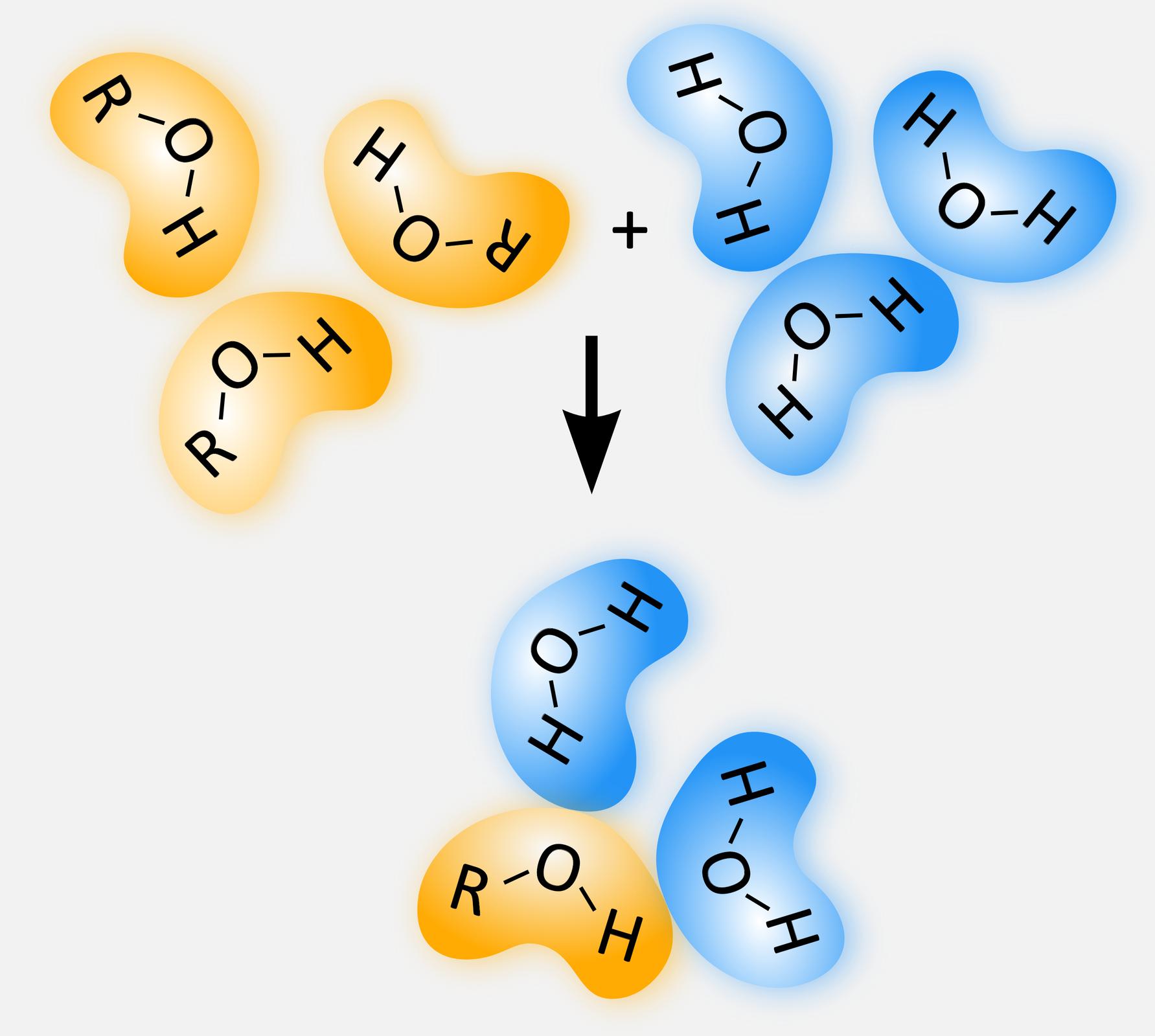 Na ilustracji znajdują się trzy żółte cząsteczki ROHdodać trzy niebieskie cząsteczki H2O, co daje jedną cząsteczkę ROHidwie cząsteczki H2O.