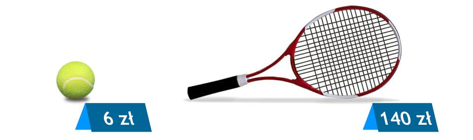 Rysunek piłki irakiety do tenisa. Cena piłki 6 zł, acena rakiety 140 zł.