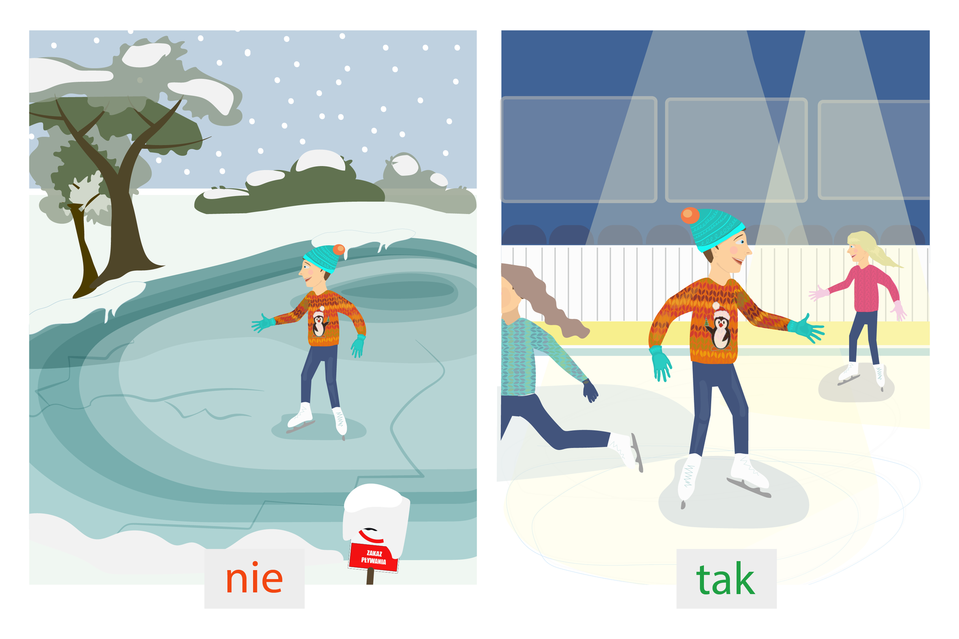 Drugi rysunek: po lewej stronie jeżdżące na łyżwach na zamarzniętym jeziorze. Po prawej stronie dzieci jeżdżące na łyżwach na sztucznym lodowisku.