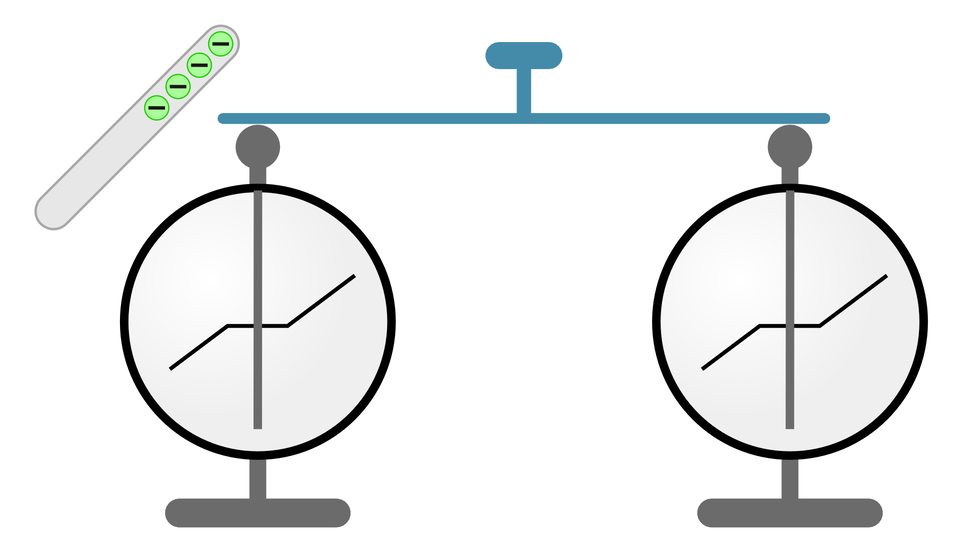 Dwa elektroskopy obok siebie. Lewy iprawy elektroskop są połączone za pomocą łącznika. Łącznik to prosta linia oparta na końcach na głowicy. Głowica znajduje się na szczycie każdego elektroskopu. Głowica ma kształt kuli. Głowica znajduje się na szczycie dużego okręgu. Okrąg to główna część elektroskopu. Wewnątrz okręgu znajduje się prosta pionowa linia. Linia to pręcik. Pręcik zawieszony jest na górze okręgu. Pręcik łączy się zgłowicą. Pręcik nie dotyka dna okręgu. Dokładnie wpołowie pręcika znajduje się listek. To zakrzywiona linia, która jest ruchoma. Powyżej lewego elektroskopu znajduje się laska ebonitowa. Laska po potarciu materiałem jest naładowana. Na powierzchni laski ebonitowej znajdują się niebieskie koła ze znakiem minus wewnątrz. To ujemne ładunki. Listek po zbliżeniu ujemnie naładowanej laski ebonitowej odchyla się od pręcika. Listek tworzy prawie kąt prosty wstosunku do pręcika.
