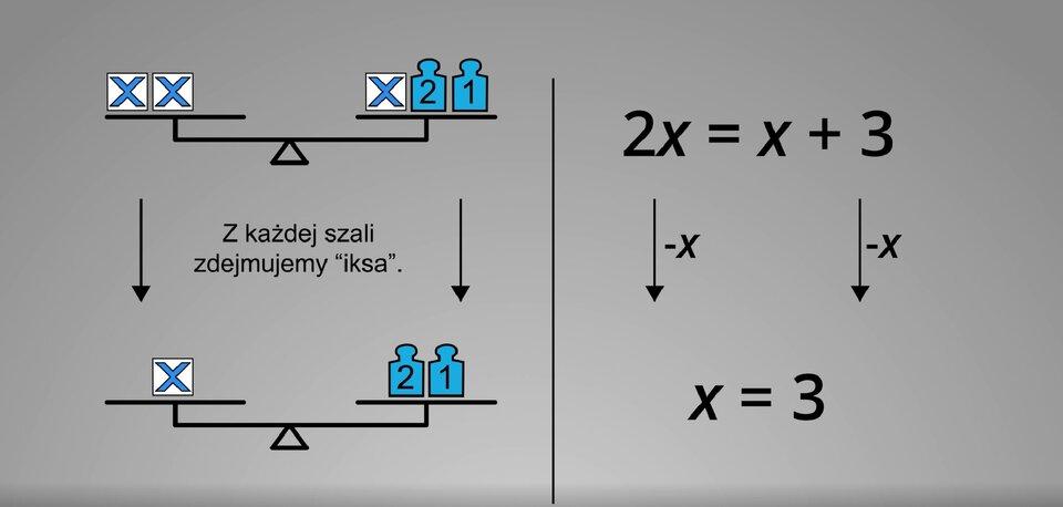 """Jeśli korzystasz zczytnika ekranu NVDA, przełącz go wtryb formularza. Film pod tytułem """"Równania równoważne – wstęp""""."""