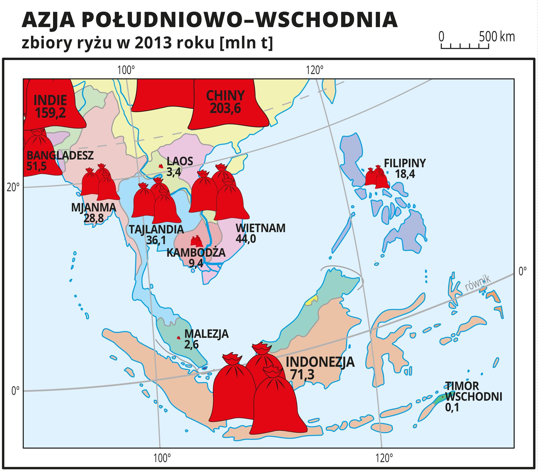 Ilustracja przedstawia mapę Azji Południowo-Wschodniej. Na mapie przedstawiono wielkość zbiorów ryżu wdwa tysiące trzynastym roku wposzczególnych państwach. Zbiory oznaczono czerwonymi workami, znak większy jeśli duże były zbiory. Chiny – 203,6 miliona ton ryżu, Indie – 159,2 miliona ton, Indonezja – 71,3 miliona ton, Bangladesz – 51,5 miliona ton, Wietnam – 44 miliony ton, Tajlandia – 36,1 miliona ton, dalej Mjanma, Filipiny, Kambodża, Laos, Malezja, Timor Wschodni. Morza ioceany zaznaczono kolorem niebieskim. Mapa pokryta jest równoleżnikami ipołudnikami. Dookoła mapy wbiałej ramce opisano współrzędne geograficzne co dwadzieścia stopni.