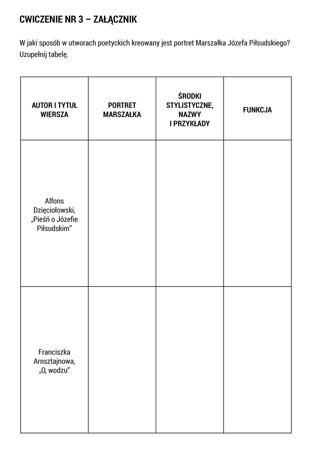 """Na ekranie wyświetla się wramce polecenie trzecie otreści: """"W jaki sposób wutworach poetyckich kreowany jest portret Marszałka Józefa Piłsudskiego? Uzupełnij tabelę"""". Poniżej wyświetla się załącznik nr 3. Na białej kartce znajduje się tabela. Kolumny są oznaczone kolejno: """"AUTOR ITYTUŁ WIERSZA"""", """"PORTRET MARSZAŁKA"""", """"ŚRODKI STYLISTYCZNE, NAZWY IPRRZYKŁADY"""", """"FUNKCJE"""". Tabela ma dwa wiersze. Pierwszy wiersz: """"Alfons Dzięciołowski »Pieśń oJózefie Piłsudskim«, drugi wiersz: """"Franciszka Arnsztajnowa »O wodzu«""""."""
