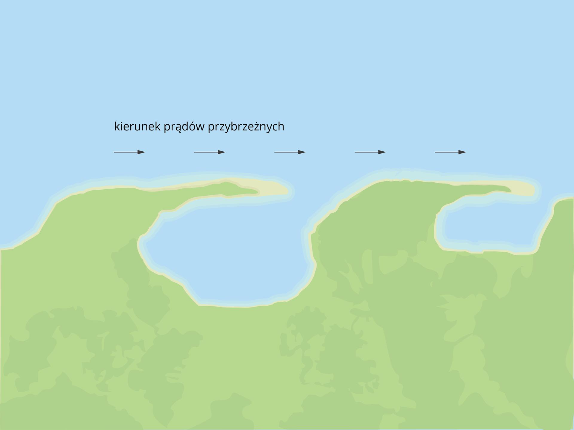 Trzecia ilustracja ukazuje zatoki utworzone przez prąd morski nanoszący piasek.