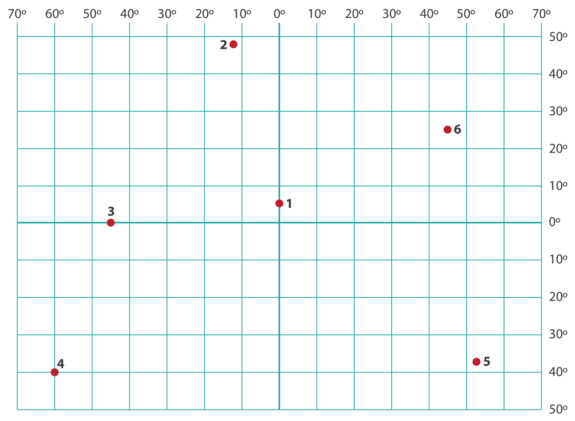 Ćwiczenie składa się zpionowych ipoziomych linii, tworzących kratki. Linie są opisane cyframi, co 10. Na liniach ipomiędzy nimi zaznaczono czerwone punkty do odczytu współrzędnych.