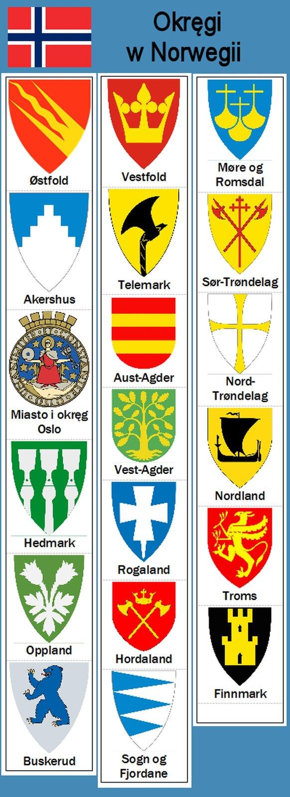 tabela zherbami regionów Norwegii do przerysu