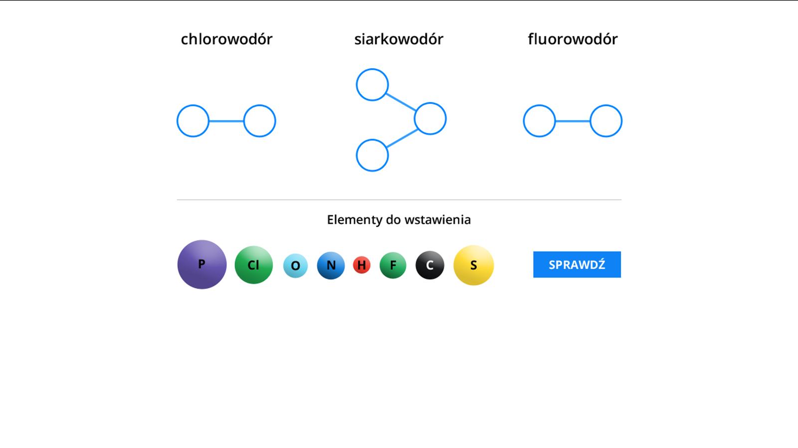 Aplikacja interaktywna wformie układanki. Wgórnej części okna znajdują się ogólne schematy trzech cząsteczek. Licząc od lewej są one podpisane: chlorowodów, siarkowodór ifluorowodór. Miejsca przeznaczone na symbole atomów wchodzących wskład tych związków są pustymi okręgami połączonymi ze sobą kreskami symbolizującymi wiązania pojedyncze. Poniżej, wobszarze oznaczonym Elementy do wstawienia znajdują się kule oróżnych barwach irozmiarach zoznaczeniami różnych pierwiastków. Kolejno, licząc od lewej są to: P, Cl, O, N, H, F, Coraz S. Zadaniem użytkownika jest uzupełnienie wzorów właściwymi elementami poprzez przeciągnięcie kul wprzeznaczone dla nich miejsce. Weryfikacji ustawień dokonuje się naciskając przycisk Sprawdź wprawym dolnym rogu okna.