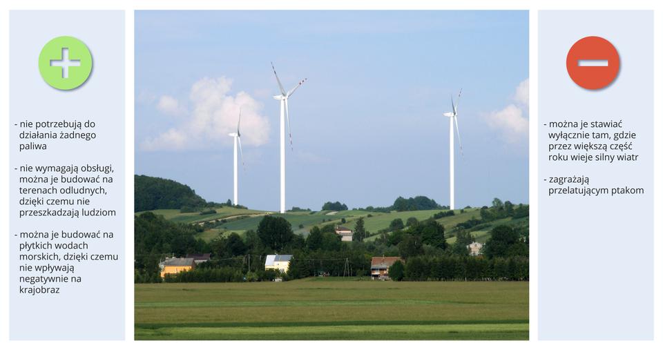 Slajdy przedstawiające plusy iminusy czterech alternatywnych źródeł energii.Slajd pokazuje elektrownie wiatrowe na wzgórzu.