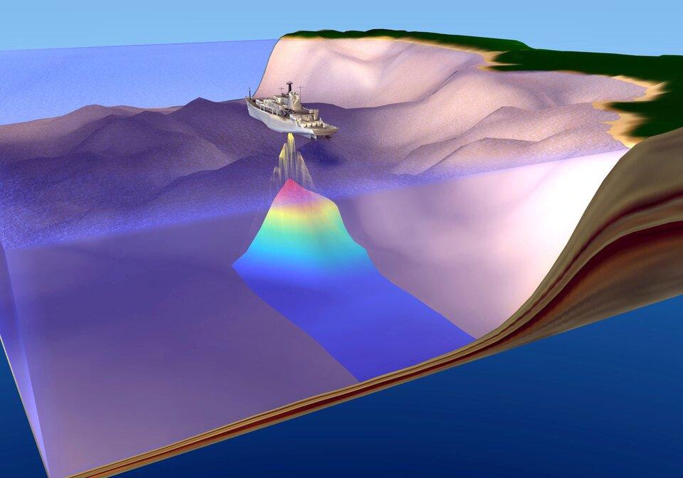 Ilustracja przedstawia komputerową grafikę ilustrującą schemat działania sonaru. Składa się zizometrycznego rzutu fragmentu wybrzeża oraz statku płynącego po morzu. Na przekroju widoczne jest też dno morskie, którego fragment przeskanowany już wcześniej sonarem zaznaczony został wpostaci kolorowego pasa. Obszar bezpośrednio pod okrętem wyróżnia się barwną czerwoną, ponieważ jest to jednocześnie miejsce, wktórym dno morskie zaczyna być pofałdowane. Sonar umożliwia bowiem załodze okrętu uzyskać trójwymiarowy obraz dna wiele metrów pod statkiem.