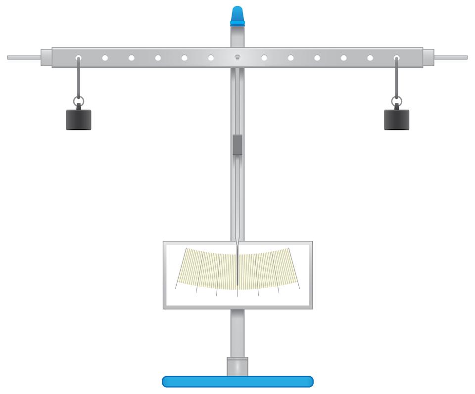 Typowy szkolny model dźwigni