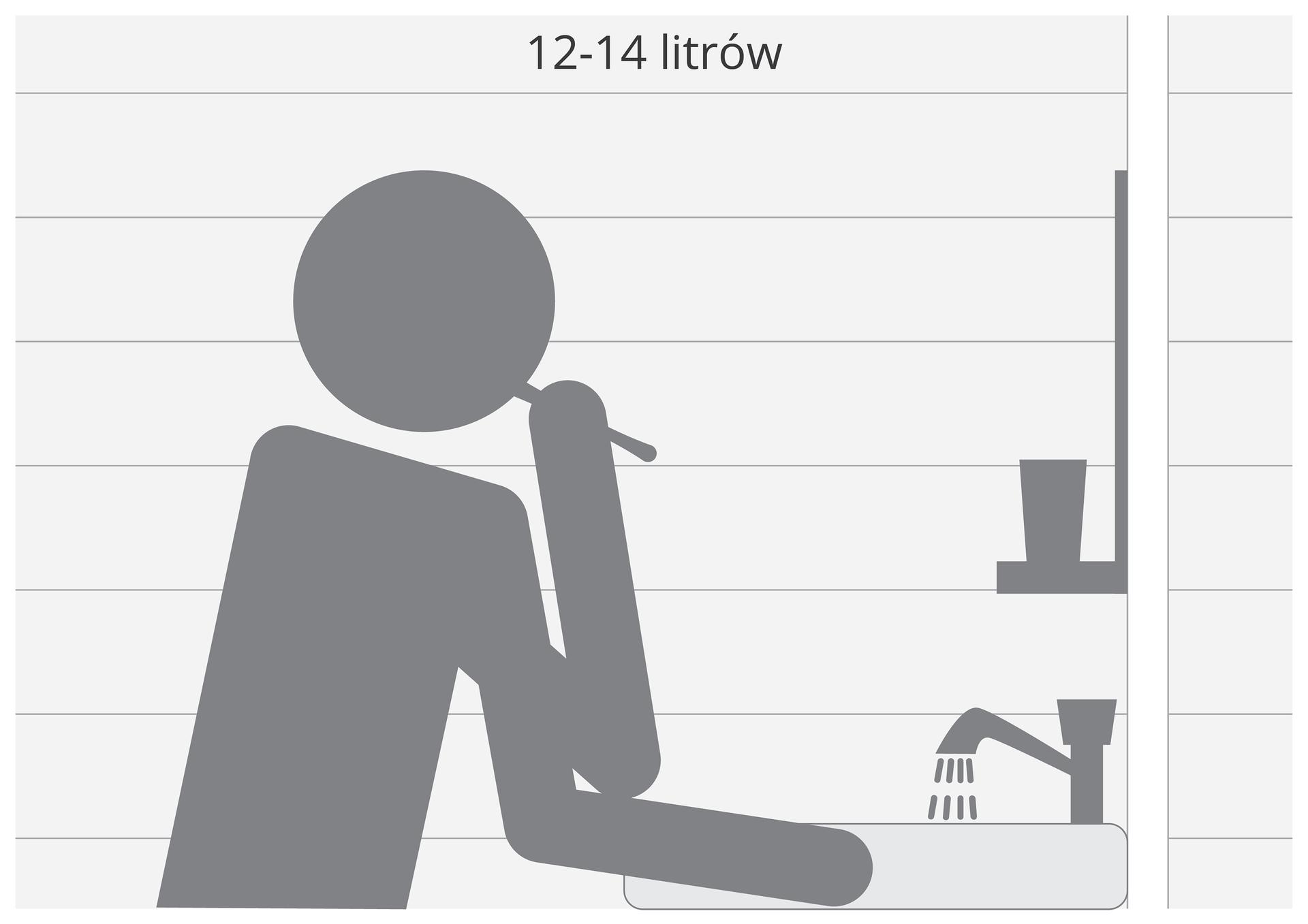Trzecia ilustracja wgalerii. Przedstawia czarno biały symboliczny rysunek człowieka myjącego zęby przy umywalce, której kran jest przez cały czas odkręcony. Nad rysunkiem napis: od 12 do 14 litrów.
