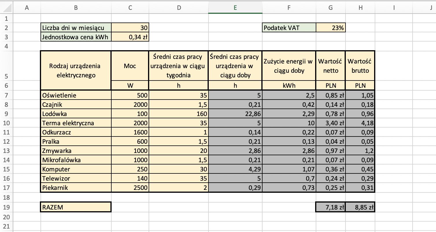 Zrzut przykładowej tabeli