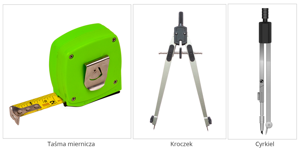 Ilustracja przedstawia trzy różne przyrządy pomiarowe, od lewej są to: zwijana taśma miernicza, na której są zaznaczone milimetry, centymetry imetry, kroczek - przyrząd podobny do cyrkla zdwiema końcówkami ze szpikulcem, cyrkiel.