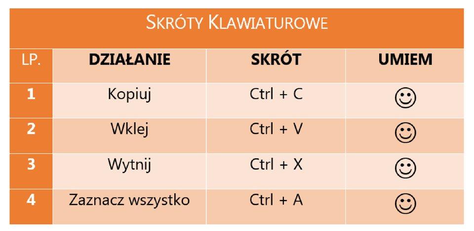 Zrzut tabeli 2 zzastosowanym stylem