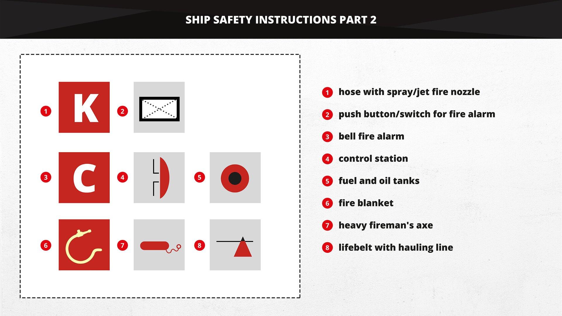 The picture shows apart of aship's safety instructions. Grafika przestawia fragment instrukcji bezpieczeństwa statku.