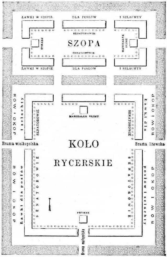 Pole elekcyjne Pole elekcyjne Źródło: 1900, domena publiczna.