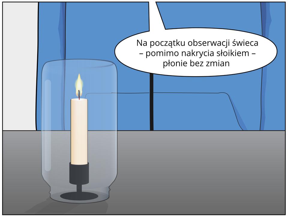 Rysunek słoika nałożonego na palącą się świeczkę. Świeczka pali się dobrze.