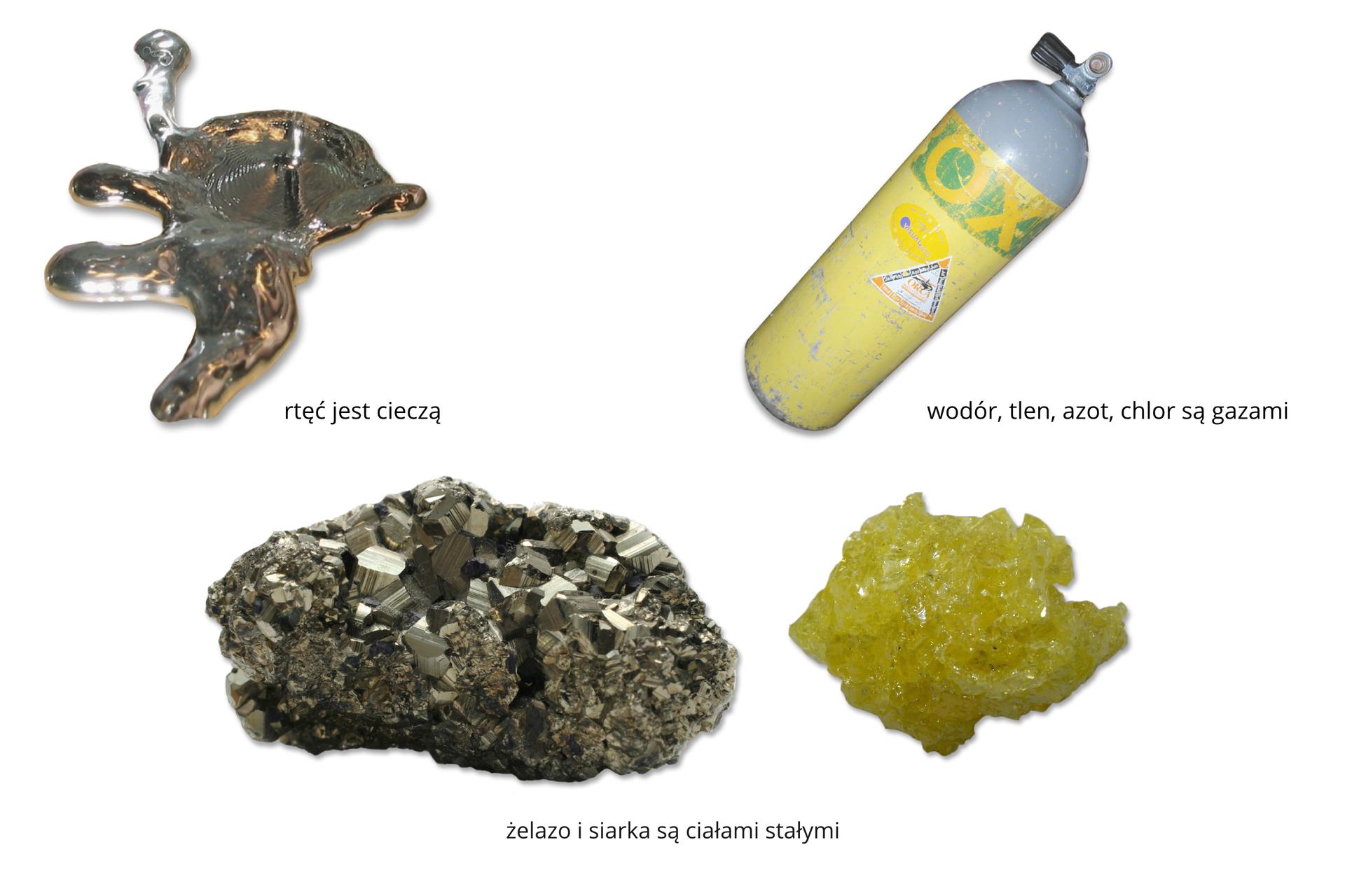 Schemat przedstawiający fotografie różnych postaci pierwiastków: rtęć wpostaci cieczy, wodór, tlen, azot, chlor wpostaci gazu, żelazo, węgiel, siarka, wapń - ciała stałe.