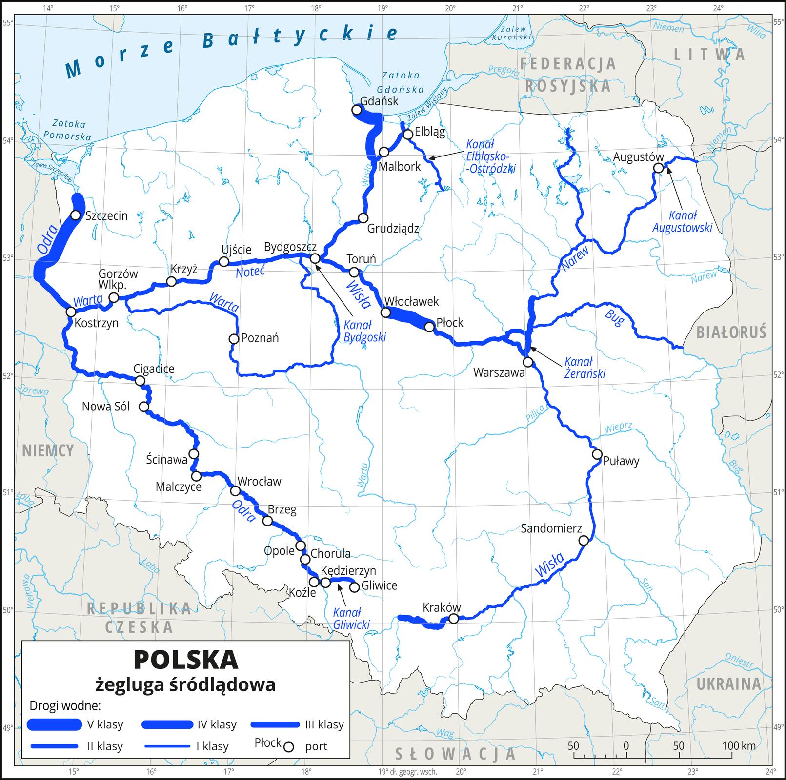 Ilustracja przedstawia mapę Polski. Na mapie niebieskimi liniami przedstawiono drogi wodne zpodziałem na klasy (szerokie – klasa czwarta ipiąta, wąskie – klasy jeden, dwa, trzy). Białymi kółkami zaznaczono miasta portowe. Strzałkami wskazano kanały iopisano ich nazwy. Drogi wodne przebiegają głównymi rzekami, zasadniczo najszersze są uujść. Mapa pokryta jest równoleżnikami ipołudnikami. Dookoła mapy wbiałej ramce opisano współrzędne geograficzne co jeden stopień.