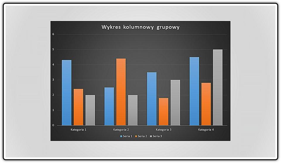 Slajd 5 galerii zrzutów slajdów zróżnymi stylami wykresów