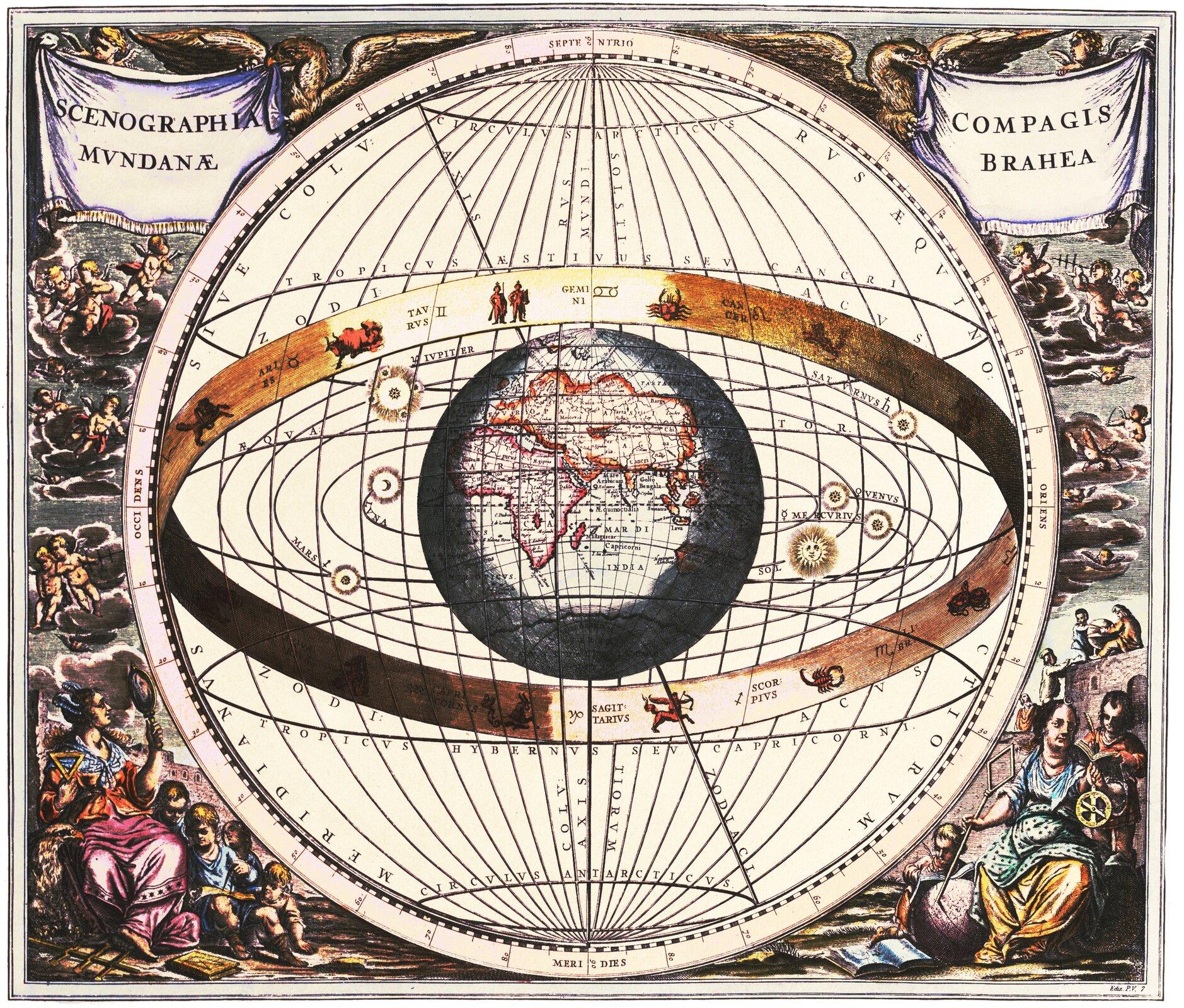 Galeria składająca się zdwóch ilustracji. Pierwsza kolorowa ilustracja przedstawia obraz Ziemi według teorii geocentrycznej. Wcentralnej części ilustracji znajduje się kula ziemska. Widoczne są kontury kontynentów. Cała kula jest pokryta siatką południków irównoleżników. Wokół otoczona jest szerokim pasem, wzdłuż którego umieszczono rysunki znaków zodiaku. Są one ułożone wrównych odstępach od siebie. Między pasem ze znakami zodiaku akulą ziemską narysowane są orbity, po których krąży Słońce oraz inne planety, takie jak Jowisz, Mars czy Merkury. Całość umieszczona wewnątrz większej kuli utworzonej zlinii podobnych do siatki południków irównoleżników znajdujących się na globusie. Pas ze znakami zodiaków styka się po prawej ilewej stronie zkrawędzią tej większej kuli. Po lewej iprawej stronie większej kuli, poza jej krawędzią, znajdują się postacie. Wgórnym prawym ilewym rogu ilustracji aniołki na chmurach idwa duże orły. Wprawym ilewym dolnym rogu obrazu siedzą uczeni, którzy trzymają przyrządy pomiarowe. Otwarte książki leżą obok uczonych.