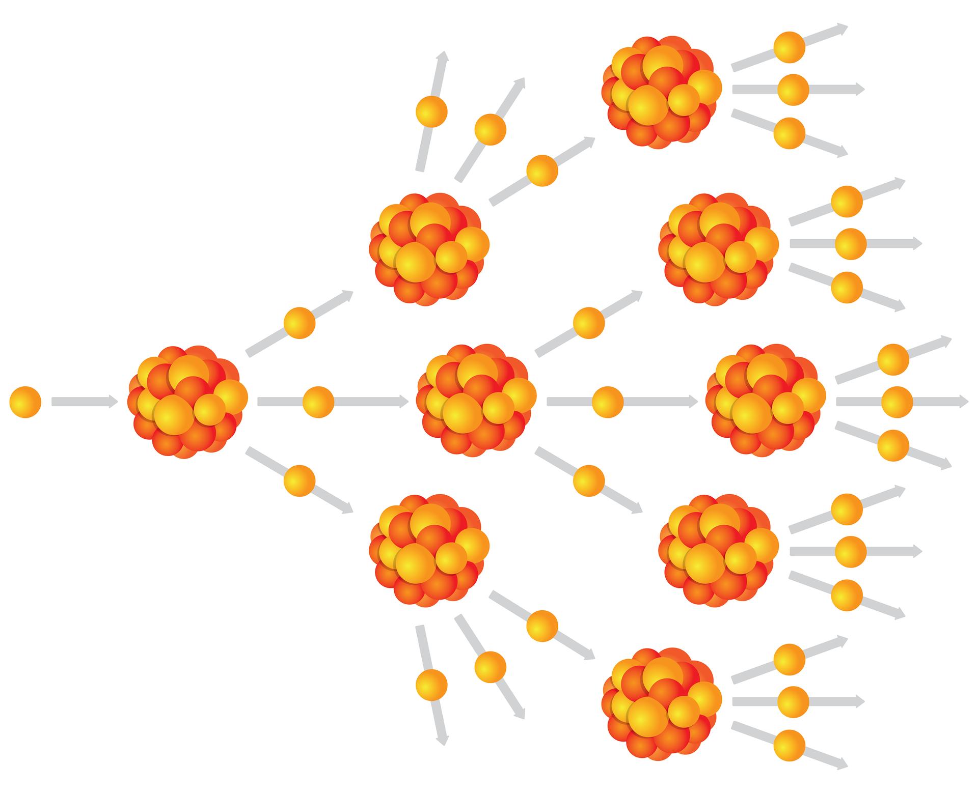 schemat reakcji łańcuchowej