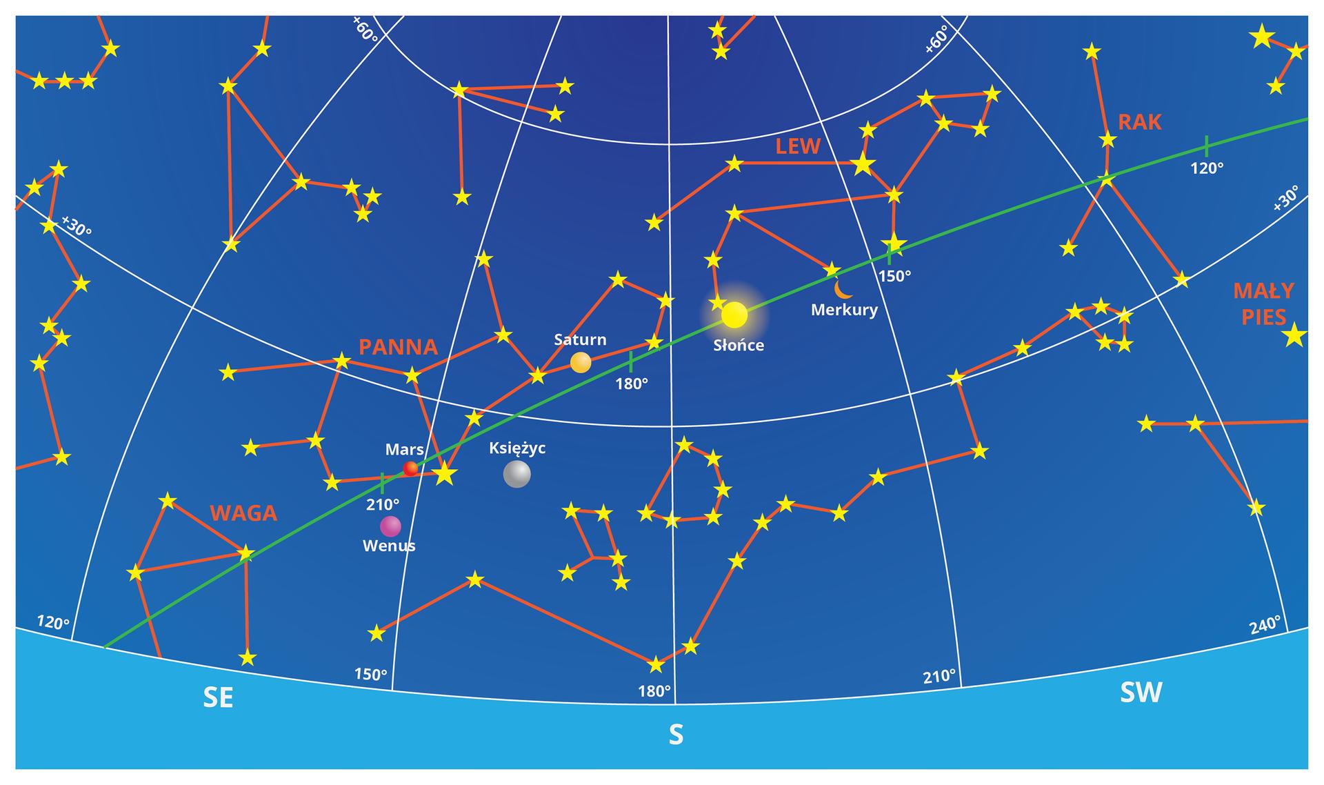 Mapa nieba