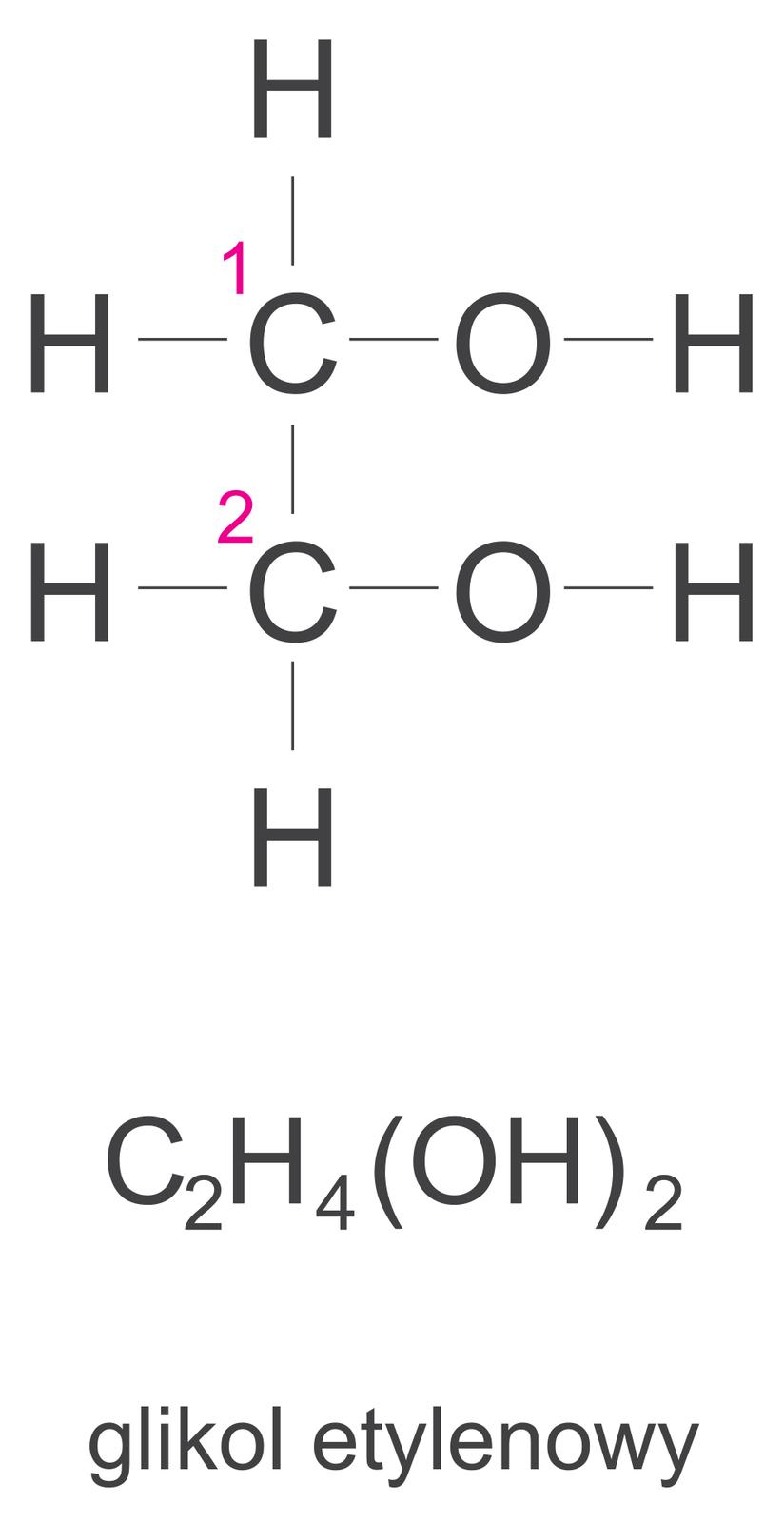 Glikol struktura