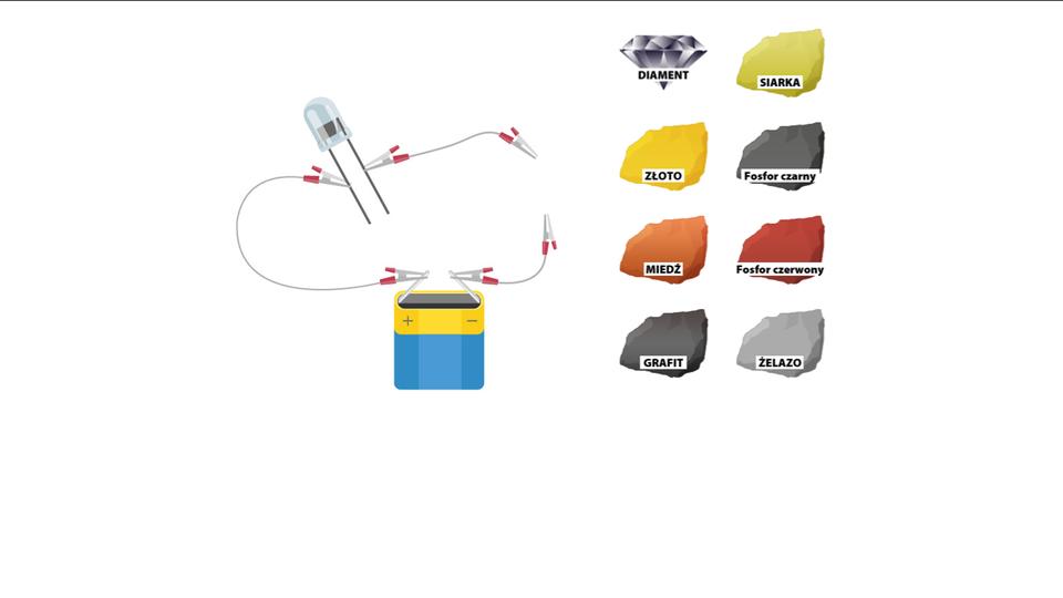 Umieść próbki wukładzie elektrycznym, zamykając wten sposób jego obwód. Obserwuj, kiedy żarówka się zaświeci.
