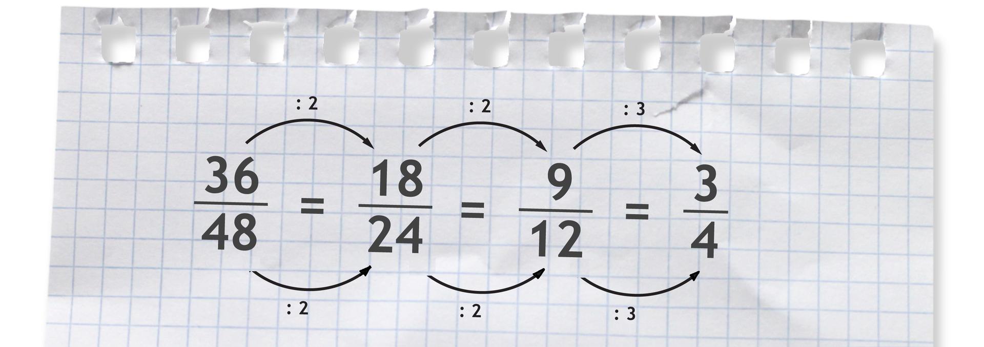 Przykład: ułamek trzydzieści sześć czterdziestych ósmych. Dzielimy licznik imianownik tego ułamka przez 2. Otrzymujemy ułamek osiemnaście dwudziestych czwartych. Dzielimy licznik imianownik tego ułamka przez 2. Otrzymujemy ułamek dziewięć dwunastych. Dzielimy licznik imianownik tego ułamka przez 3. Otrzymujemy ułamek trzy czwarte. Po skróceniu ułamek trzydzieści sześć czterdziestych ósmych równa się trzy czwarte.