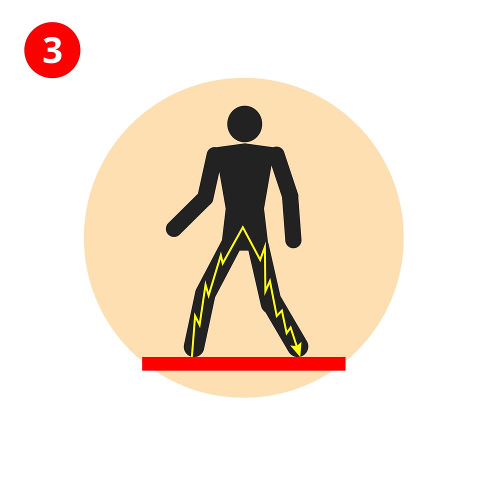Ilustracja 3 przedstawia człowieka idącego po czerwonym podłożu wlewo. Obie ręce postaci są skierowane wdół. Prąd przepływa od lewej stopy wgórę nogi lewej, anastępnie wdół nogi prawej aż do stopy. Żółty łuk przepływu to zygzakowata linia ciągła.