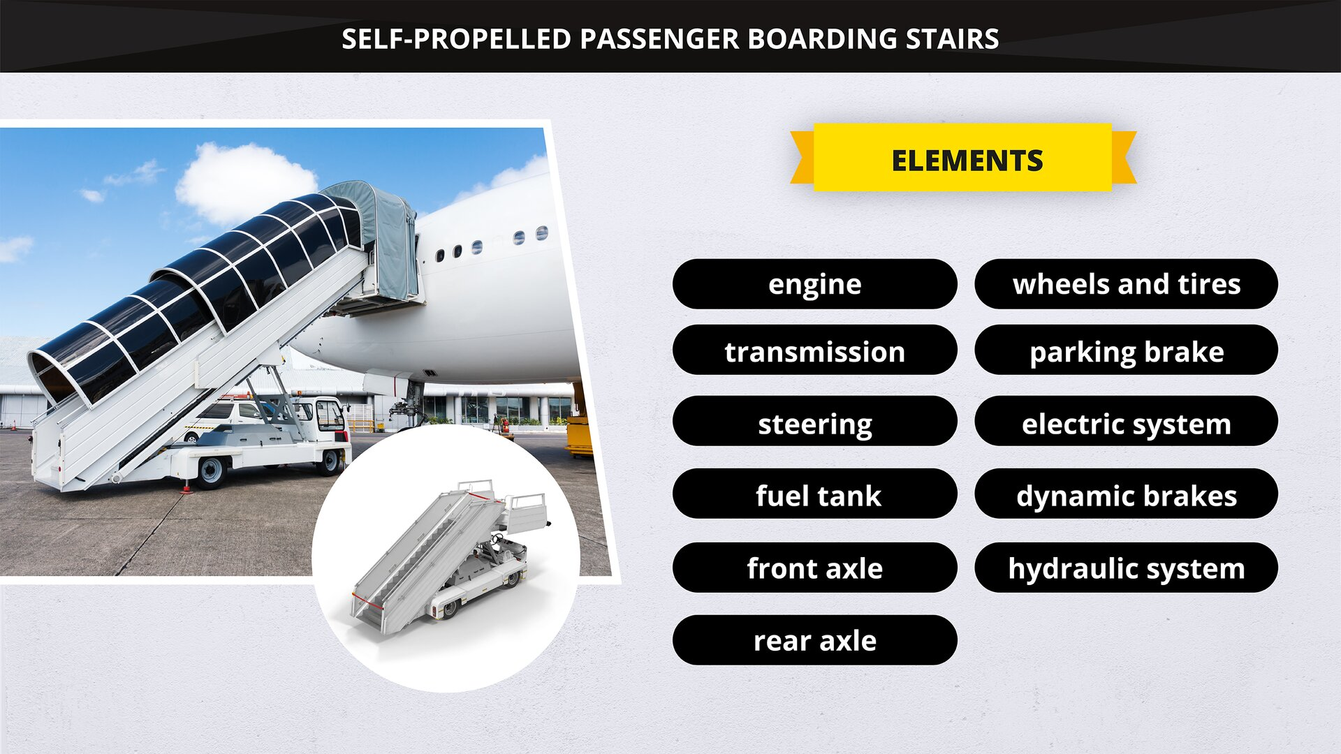 The image presents self-propelled passenger boarding stairs and their elements. Grafika przedstawia samojezdne schody pasażerskie oraz wyszczególnia ich elementy.