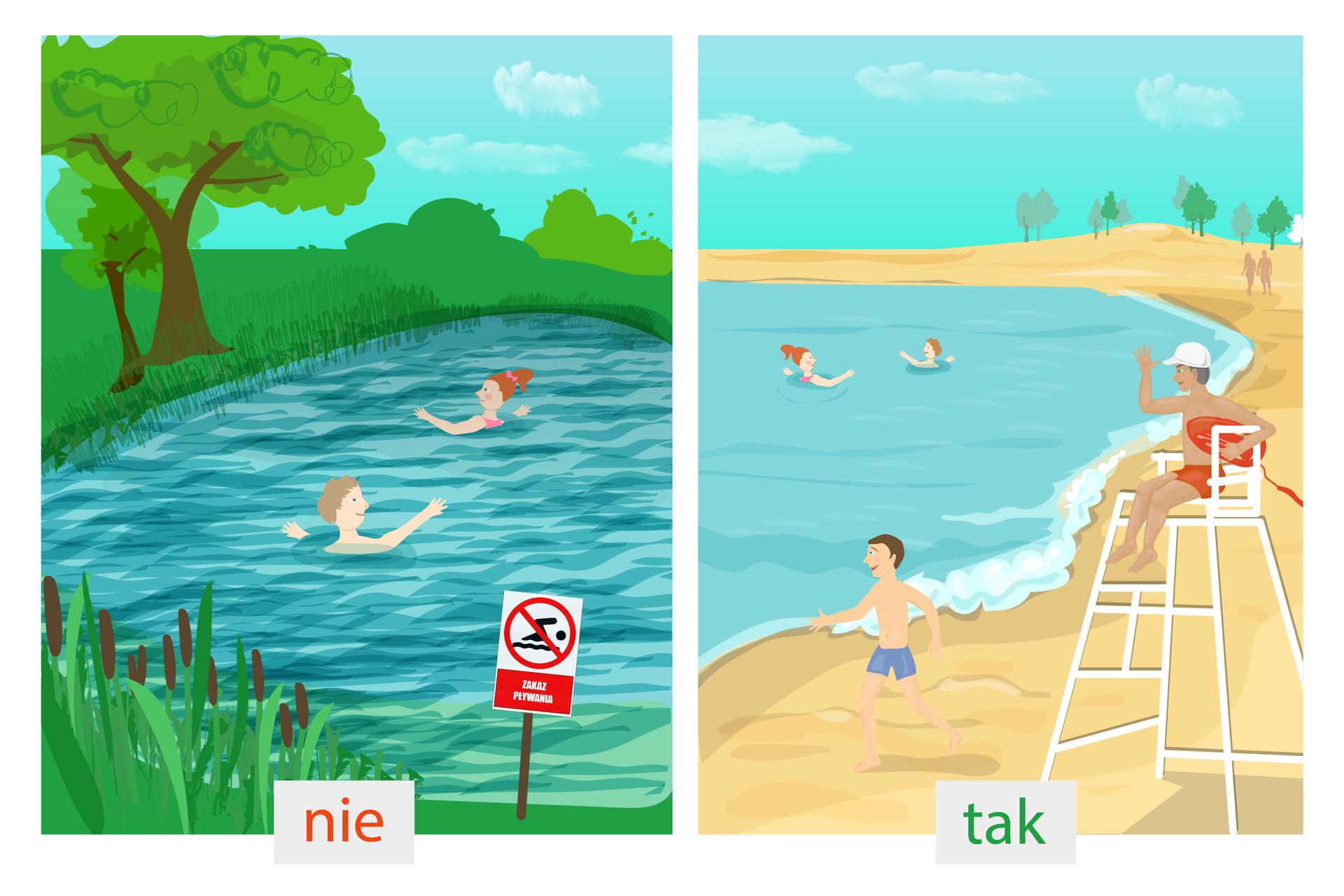 """Seria czterech grafik różnych miejsc zabawy, rozmieszczone parami. Każdy rysunek po lewej stronie przedstawia sytuację negatywną ima czerwony napis """"NIE"""", apo prawej stronie ukazują sytuacje pozytywną imają zielony napis """"TAK"""". Na rysunku pierwszym widać po lewej stronie dzieci kąpiące się nad rzeką, widoczny znak zakazu kąpieli. Po prawej stronie dzieci kąpiące się na basenie wobecności ratownika."""