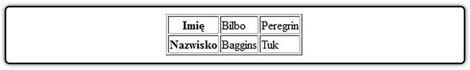 Zrzut omawianej tabeli