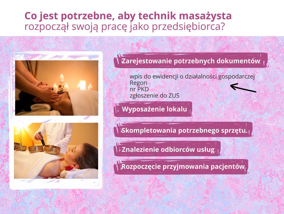 Ilustracja opisuje dokumenty potrzebne do rozpoczęcia działalności przez masażystę.