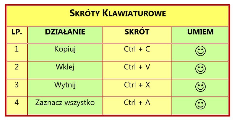 Zrzut sformatowanej tabeli