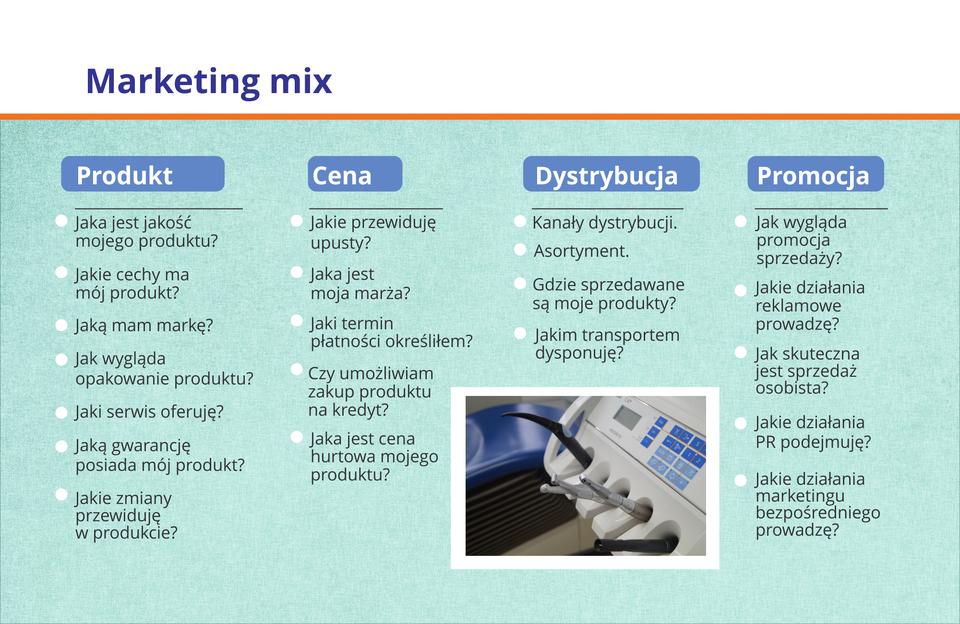 Grafika prezentuje zespół elementów, którymi można oddziałowywać na rynek. Jest to koncepcja stosowana do tworzenia planów marketingowych.