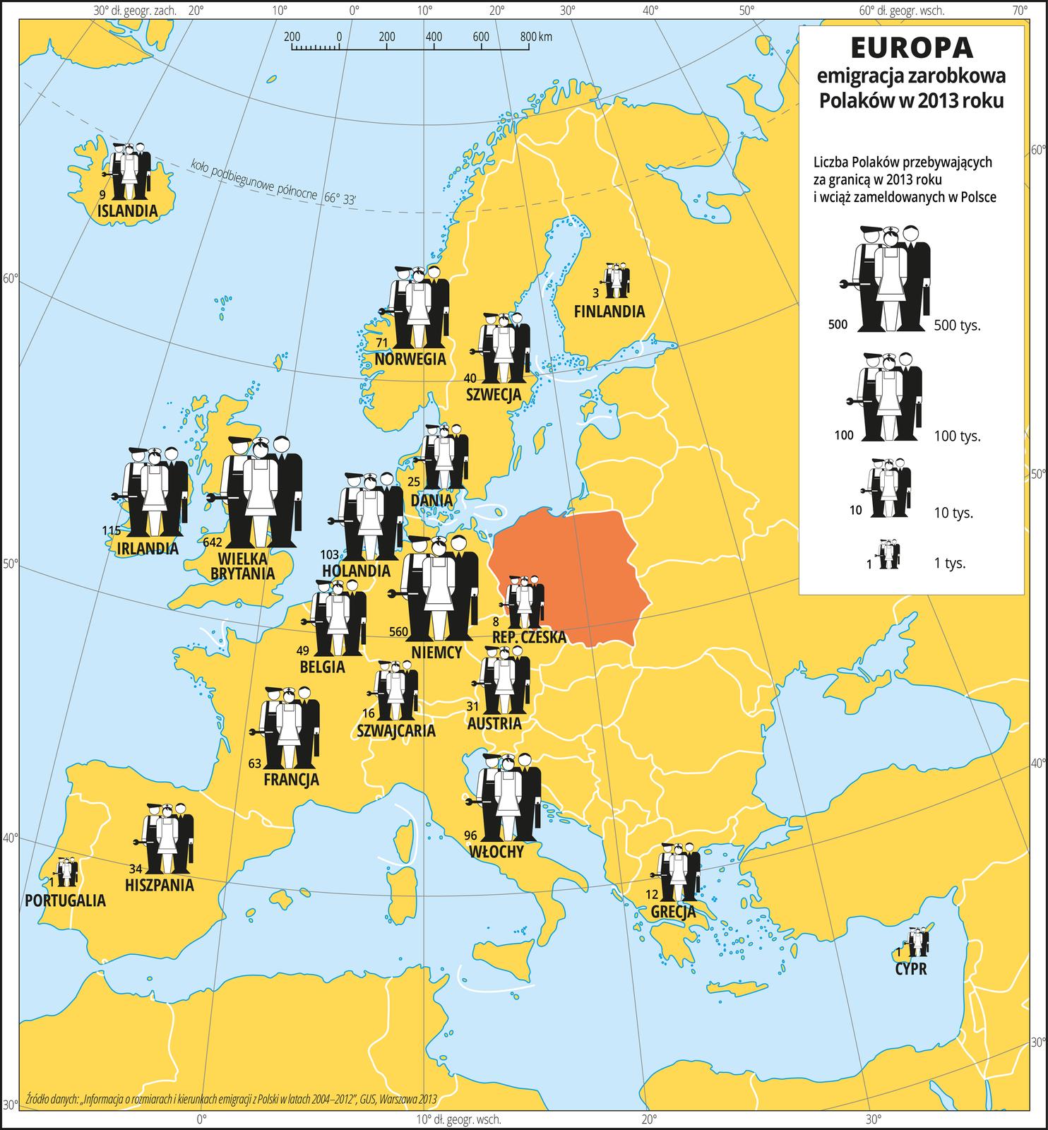 Na ilustracji ukazano mapę Europy. Wody zaznaczono kolorem niebieskim. Na mapie za pomocą sygnatur przedstawiono liczbę Polaków zameldowanych wPolsce, ale przebywających wcelach zarobkowych winnych krajach w2013 roku. Wielkość sygnatur pokazuje liczbę osób, które wyjechały zPolski. Największa sygnatura jest wWielkiej Brytanii (ponad 600 000 Polaków) iwNiemczech (ponad 500 000). Mapa pokryta jest równoleżnikami ipołudnikami. Dookoła mapy wbiałej ramce opisano współrzędne geograficzne co dziesięć stopni.W górnym prawym rogu mapy znajduje się legenda. Wlegendzie wielkość znaku pokazuje liczbę osób.
