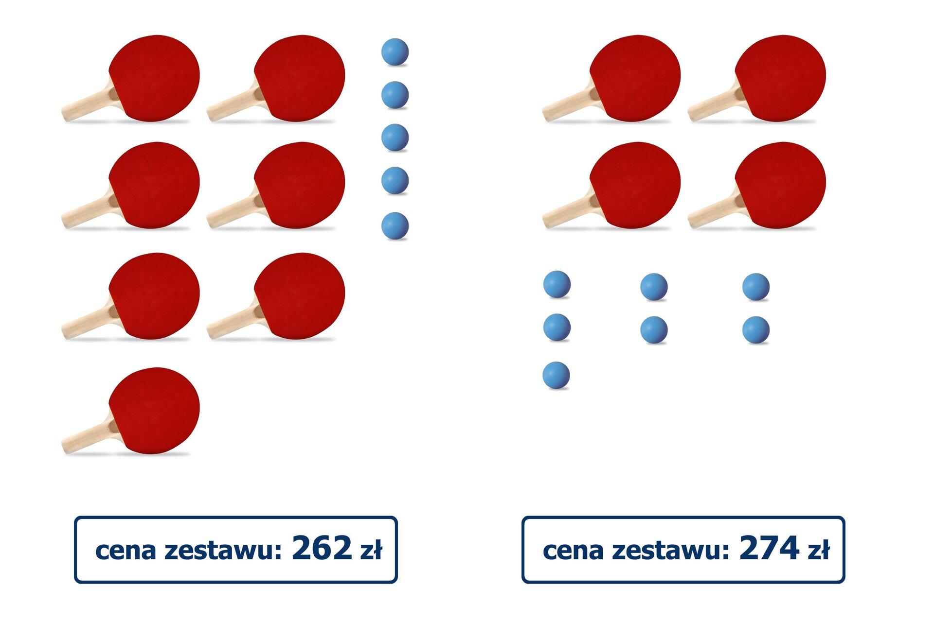 Rysunek dwóch kompletów sportowych. Pierwszy komplet, wcenie 262 zł, składa się zpięciu piłek isiedmiu rakietek do ping-ponga. Drugi komplet, wcenie 274 zł, składa się zsiedmiu piłek i4 rakietek do ping-ponga.