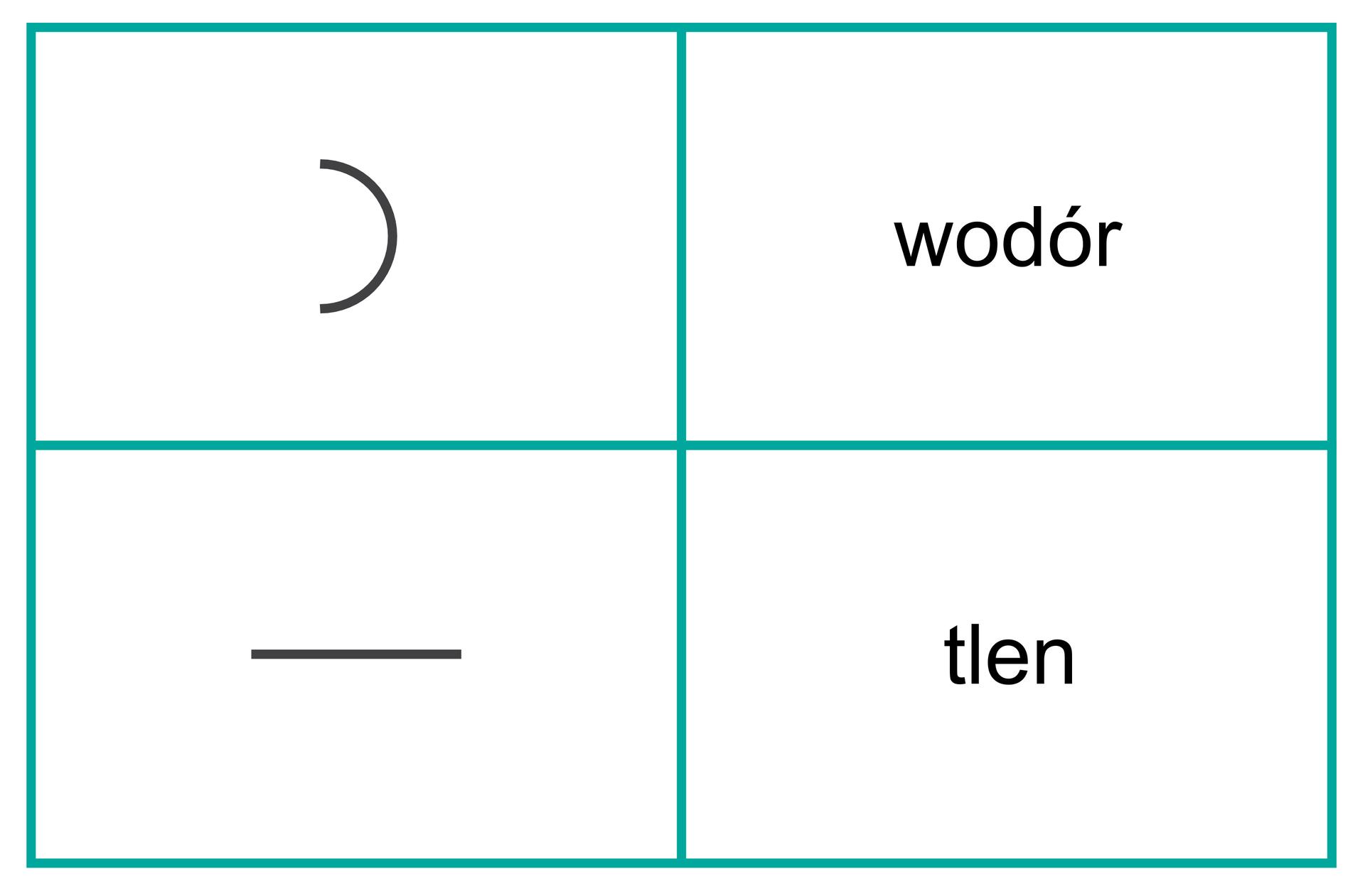 Rysunki symboli wodoru itlenu zaproponowanych przez Adeta iHassenfratza. Dla wodoru jest to prawa połowa okręgu, adla tlenu pozioma linia.