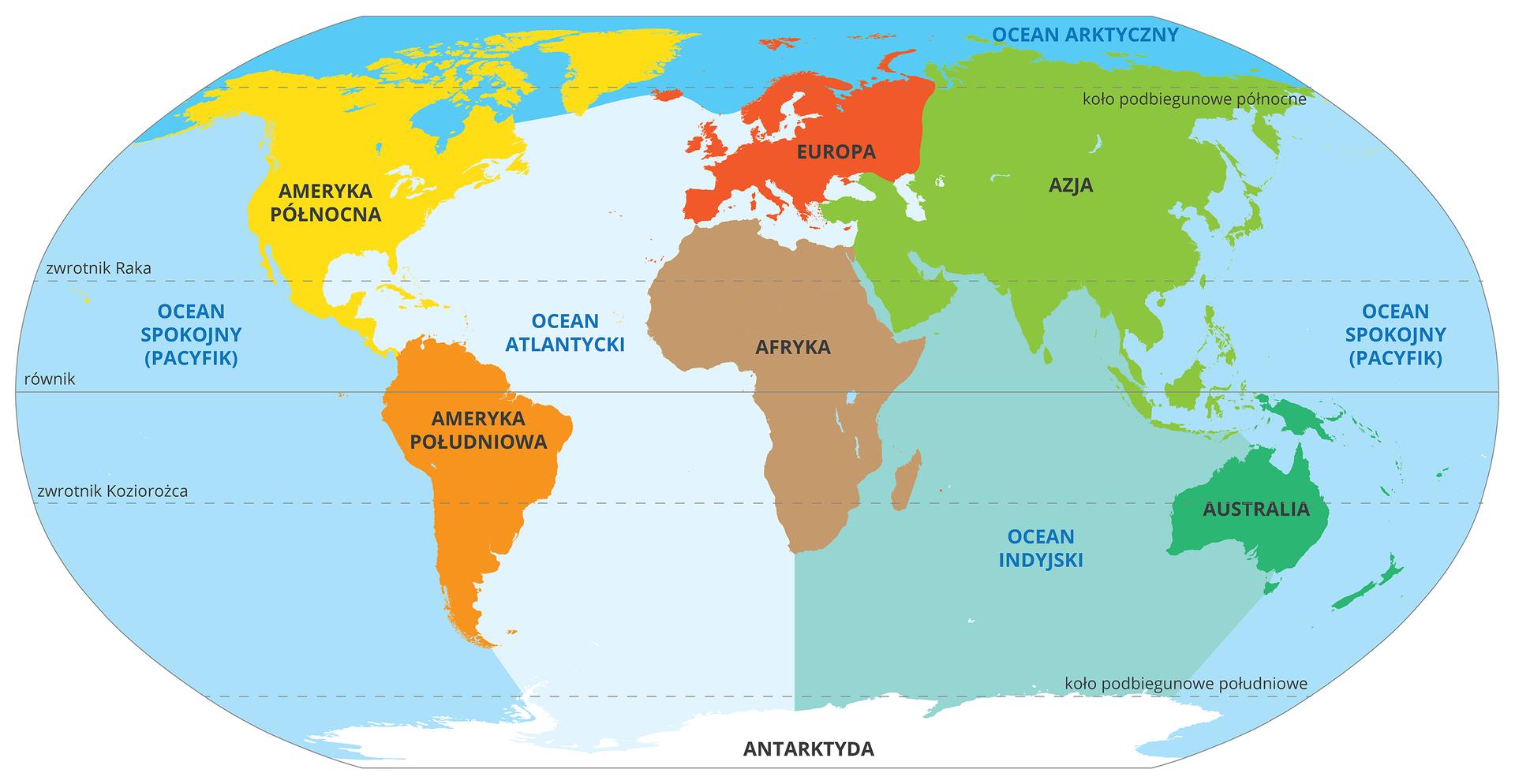 Ilustracja prezentuje kolorową mapę świata zopisanymi kontynentami ioceanami kuli ziemskiej. Kolor żółty – Ameryka Północna, kolor jasnobrązowy – Ameryka Południowa, kolor brązowy - Afryka, kolor czerwony – Europa, kolor zielony – Azja, kolor ciemnozielony – Australia. Kolor jasnoniebieski – Ocean Atlantycki, kolor ciemnoniebieski – Ocean Indyjski, kolor niebieski – Ocean Spokojny. Na biegunie północnym – Ocean Arktyczny.